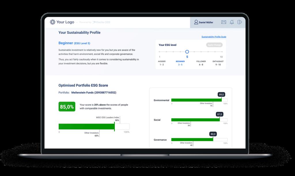 Fincite ESG Scores