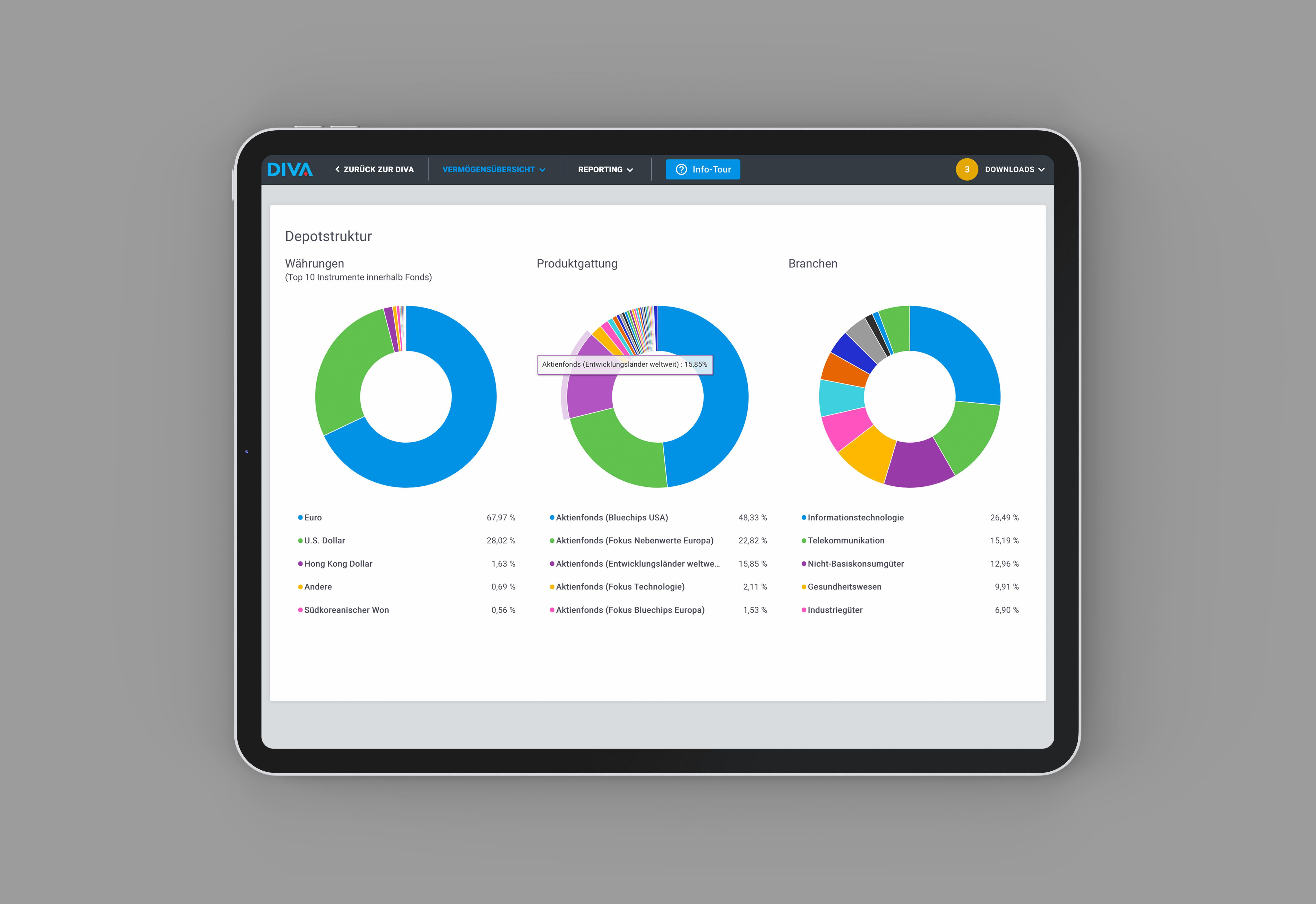 BCA Digital Reporting Platform